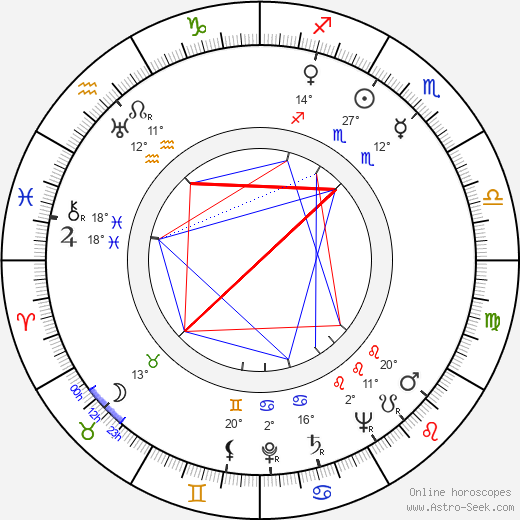 Kon Ichikawa birth chart, biography, wikipedia 2020, 2021