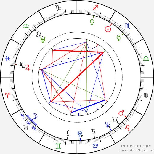 Kon Ichikawa tema natale, oroscopo, Kon Ichikawa oroscopi gratuiti, astrologia