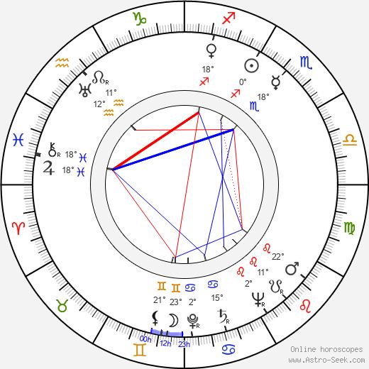 Natalie Masters birth chart, biography, wikipedia 2018, 2019
