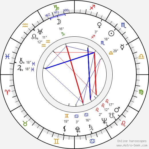 Nina Andrycz birth chart, biography, wikipedia 2020, 2021