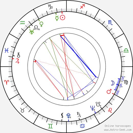 Dorris Bowdon birth chart, Dorris Bowdon astro natal horoscope, astrology