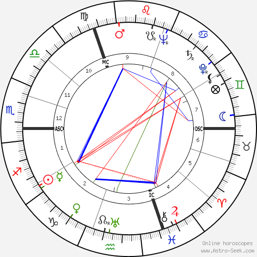Édith Piaf tema natale, oroscopo, Édith Piaf oroscopi gratuiti, astrologia