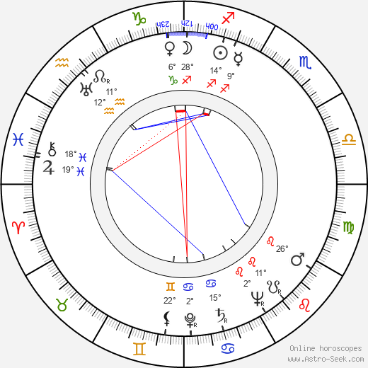 Eli Wallach birth chart, biography, wikipedia 2017, 2018