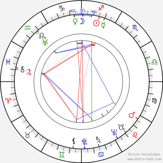Eli Wallach astro natal birth chart, Eli Wallach horoscope, astrology
