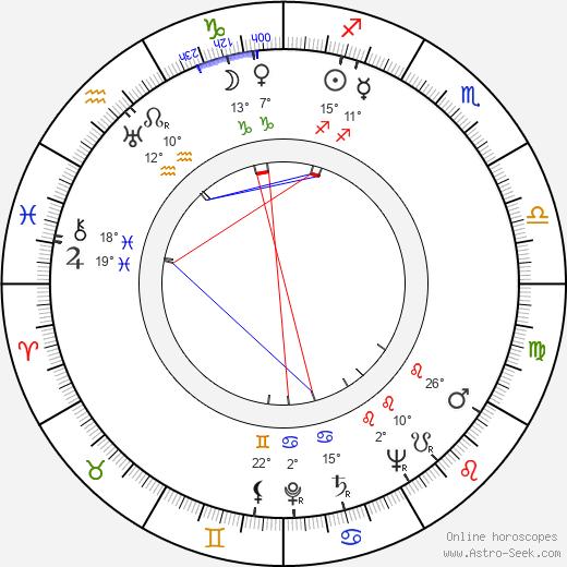 Ernest Lehman birth chart, biography, wikipedia 2020, 2021