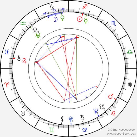Ernest Lehman birth chart, Ernest Lehman astro natal horoscope, astrology