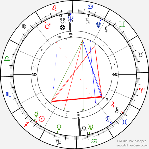 Фрэнк Синатра Frank Sinatra день рождения гороскоп, Frank Sinatra Натальная карта онлайн