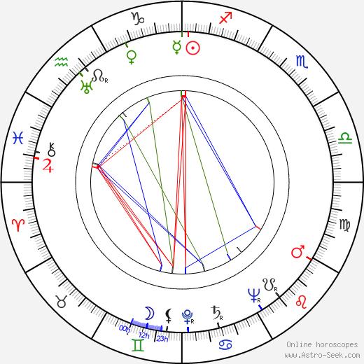 Ilija Džuvalekovski tema natale, oroscopo, Ilija Džuvalekovski oroscopi gratuiti, astrologia