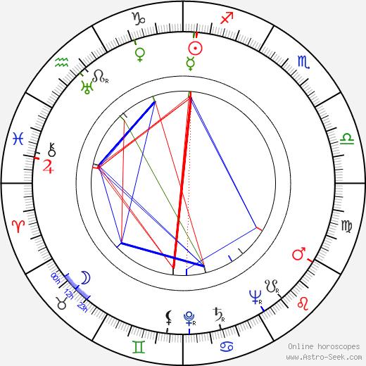Joan Woodbury день рождения гороскоп, Joan Woodbury Натальная карта онлайн
