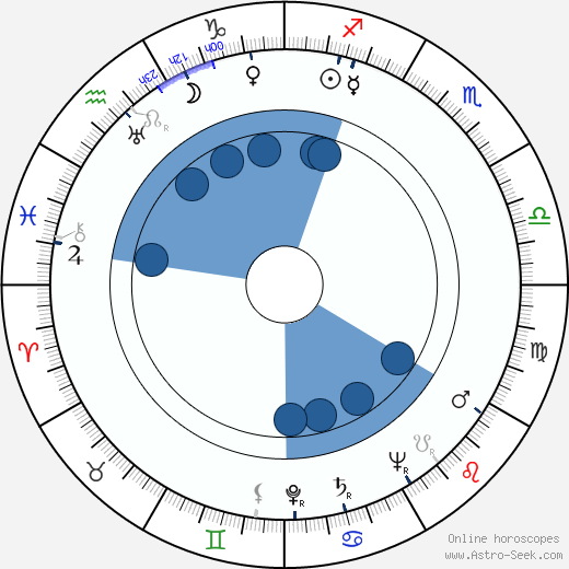 Joyce Redman wikipedia, horoscope, astrology, instagram