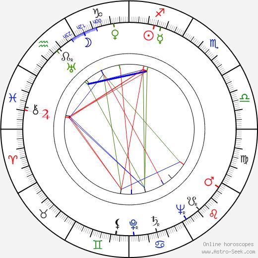 Joyce Redman tema natale, oroscopo, Joyce Redman oroscopi gratuiti, astrologia
