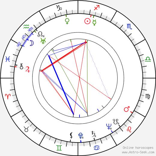 Kaija Pakkanen astro natal birth chart, Kaija Pakkanen horoscope, astrology