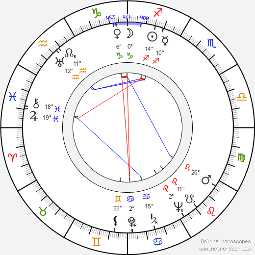 Leigh Brackett birth chart, biography, wikipedia 2020, 2021