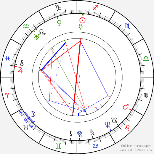 Monique Rolland astro natal birth chart, Monique Rolland horoscope, astrology