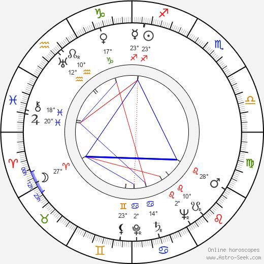 Paolo Moffa birth chart, biography, wikipedia 2019, 2020