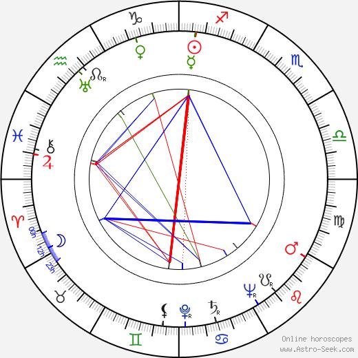 Paolo Moffa astro natal birth chart, Paolo Moffa horoscope, astrology