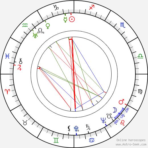 Richard Wilson tema natale, oroscopo, Richard Wilson oroscopi gratuiti, astrologia