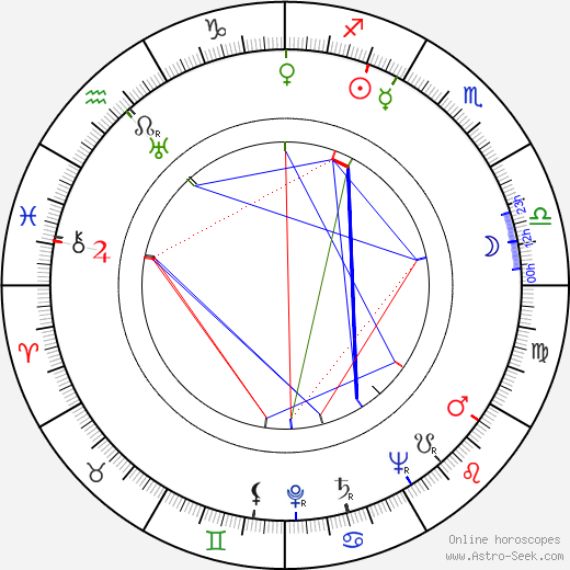 Roberto Villa birth chart, Roberto Villa astro natal horoscope, astrology
