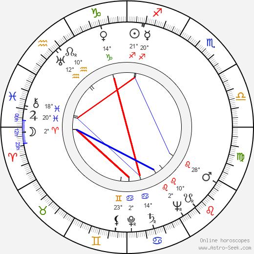Valeria De Franciscis birth chart, biography, wikipedia 2019, 2020