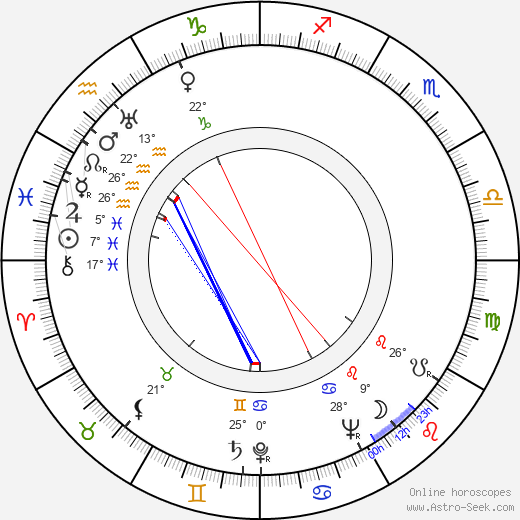Donald Curtis birth chart, biography, wikipedia 2019, 2020