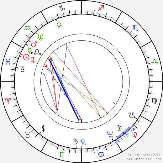 Donald Curtis astro natal birth chart, Donald Curtis horoscope, astrology