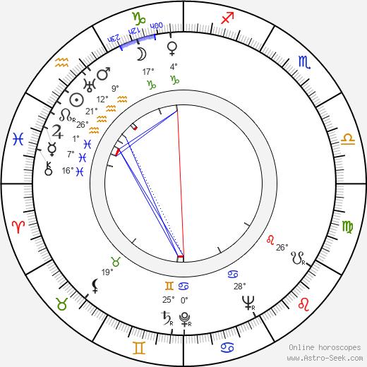 Eino Ritari birth chart, biography, wikipedia 2018, 2019