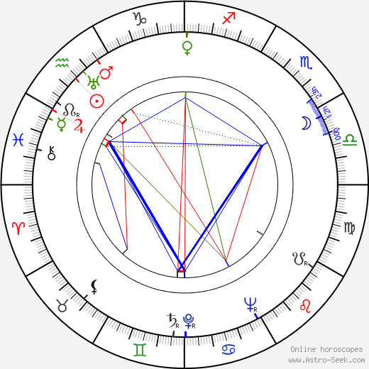 Hal Torey tema natale, oroscopo, Hal Torey oroscopi gratuiti, astrologia