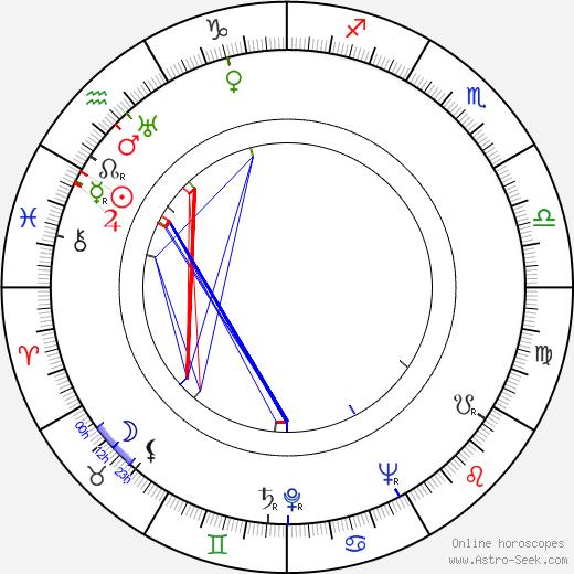 Hans Christian Blech astro natal birth chart, Hans Christian Blech horoscope, astrology