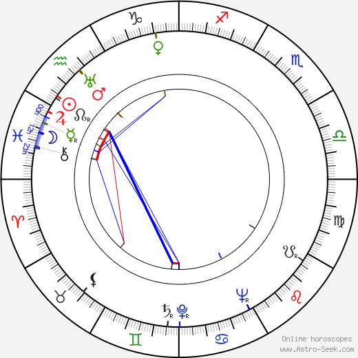 Mimi Weddell birth chart, Mimi Weddell astro natal horoscope, astrology
