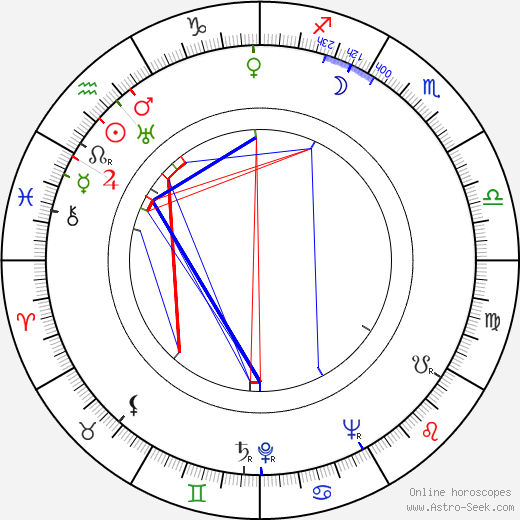 Rudolf Fabry astro natal birth chart, Rudolf Fabry horoscope, astrology