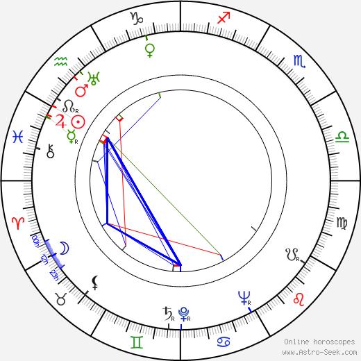 Tuulikki Paananen tema natale, oroscopo, Tuulikki Paananen oroscopi gratuiti, astrologia