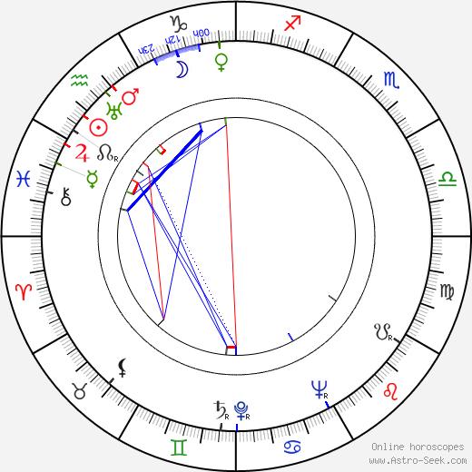 Wilson Wood birth chart, Wilson Wood astro natal horoscope, astrology