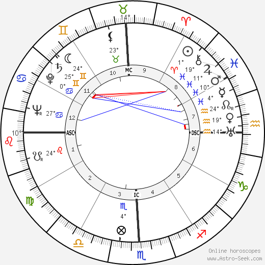 Francis Berry birth chart, biography, wikipedia 2019, 2020