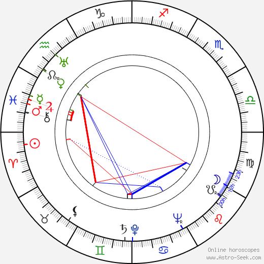 Jay Livingston день рождения гороскоп, Jay Livingston Натальная карта онлайн