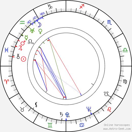 Mary Wong astro natal birth chart, Mary Wong horoscope, astrology