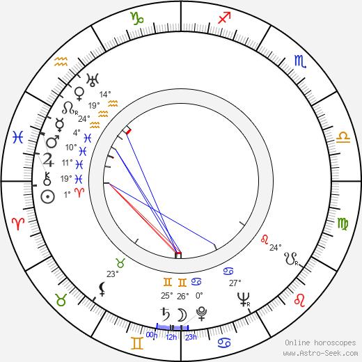 Maurice Marsac birth chart, biography, wikipedia 2020, 2021