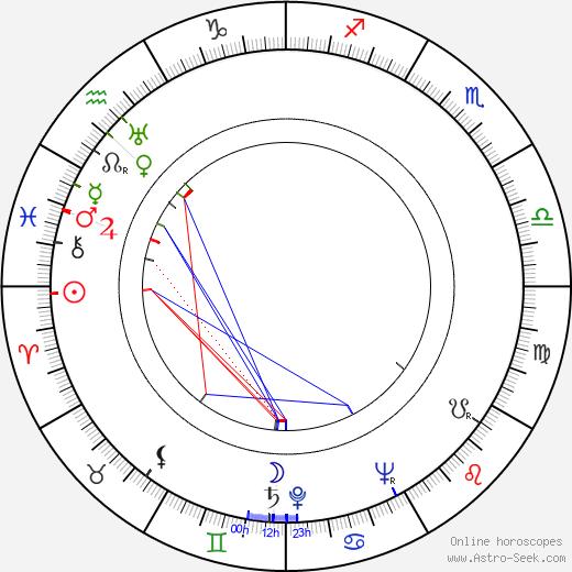 Maurice Marsac birth chart, Maurice Marsac astro natal horoscope, astrology