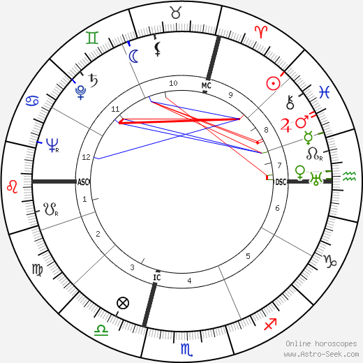 Morlaix tema natale, oroscopo, Morlaix oroscopi gratuiti, astrologia