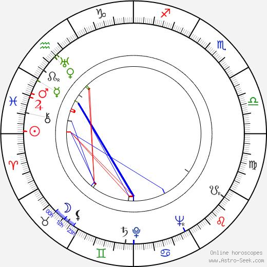 Otso Pera astro natal birth chart, Otso Pera horoscope, astrology