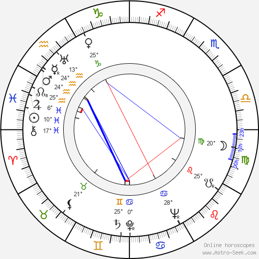 Robert Le Béal birth chart, biography, wikipedia 2018, 2019