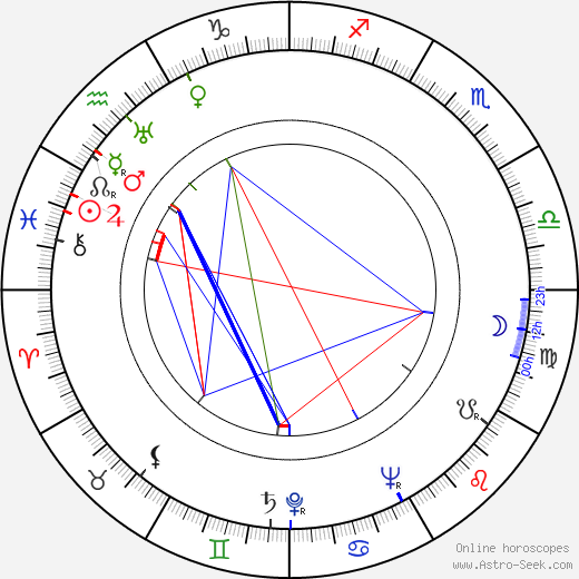 Robert Le Béal tema natale, oroscopo, Robert Le Béal oroscopi gratuiti, astrologia