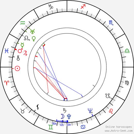 Vasily Zaytsev tema natale, oroscopo, Vasily Zaytsev oroscopi gratuiti, astrologia