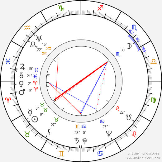 Arnolds Burovs birth chart, biography, wikipedia 2018, 2019