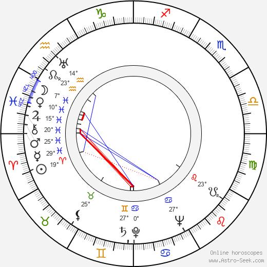 Celia Travers birth chart, biography, wikipedia 2020, 2021