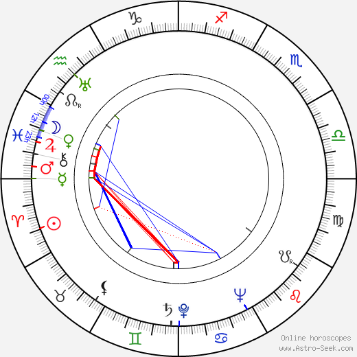 Celia Travers birth chart, Celia Travers astro natal horoscope, astrology