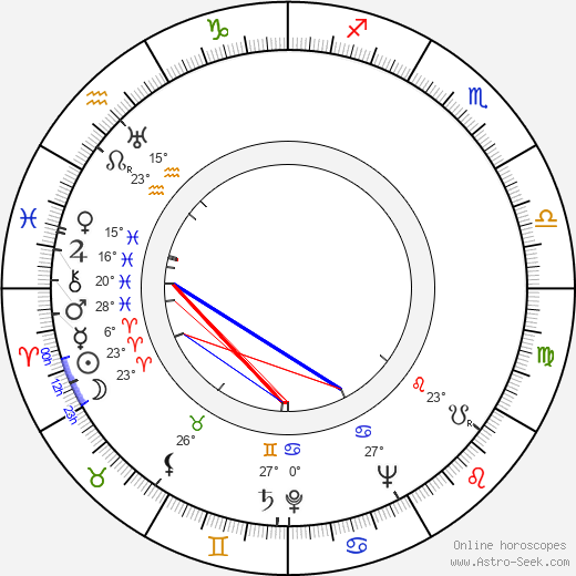 Sparkle birth chart, biography, wikipedia 2019, 2020