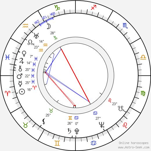 Stanley Adams birth chart, biography, wikipedia 2018, 2019