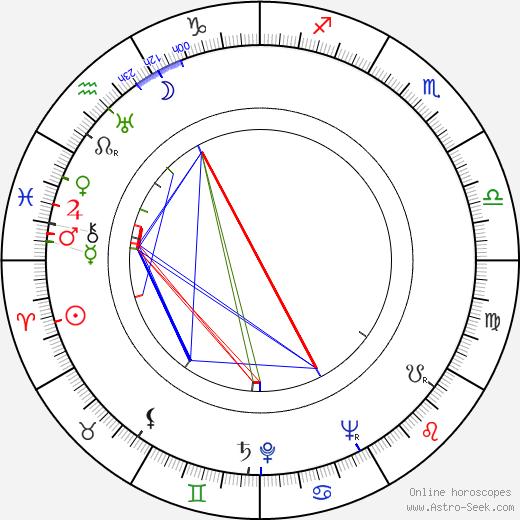 Stanley Adams astro natal birth chart, Stanley Adams horoscope, astrology