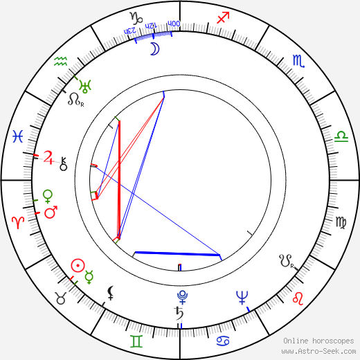 Betty Comden день рождения гороскоп, Betty Comden Натальная карта онлайн
