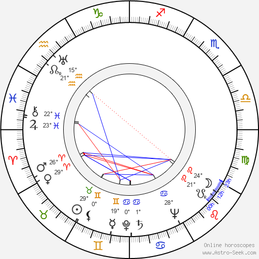 Cathleen Cordell birth chart, biography, wikipedia 2018, 2019